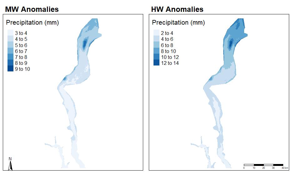 SD Comparison